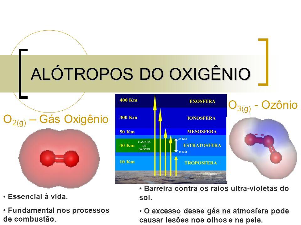 ALÓTROPOS DO OXIGÊNIO O 2(g) – Gás Oxigênio O 3(g) - Ozônio Essencial à vida. Fundamental nos processos de combustão. Barreira contra os raios ultra-v