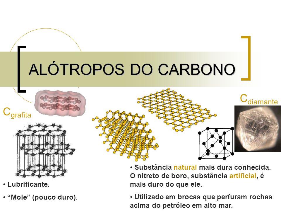 ALÓTROPOS DO CARBONO C grafita C diamante Lubrificante. Mole (pouco duro). Substância natural mais dura conhecida. O nitreto de boro, substância artif