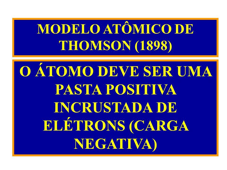MODELO ATÔMICO DE THOMSON (1898) O ÁTOMO DEVE SER UMA PASTA POSITIVA INCRUSTADA DE ELÉTRONS (CARGA NEGATIVA)