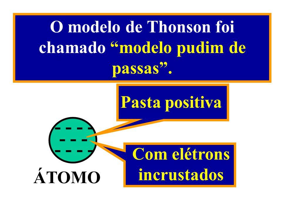 O modelo de Thonson foi chamado modelo pudim de passas. - - - - - - - Pasta positiva Com elétrons incrustados ÁTOMO