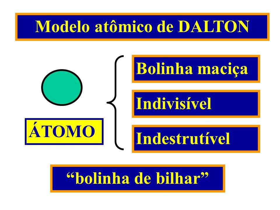 Modelo atômico de DALTON ÁTOMO Bolinha maciça Indivisível Indestrutível bolinha de bilhar