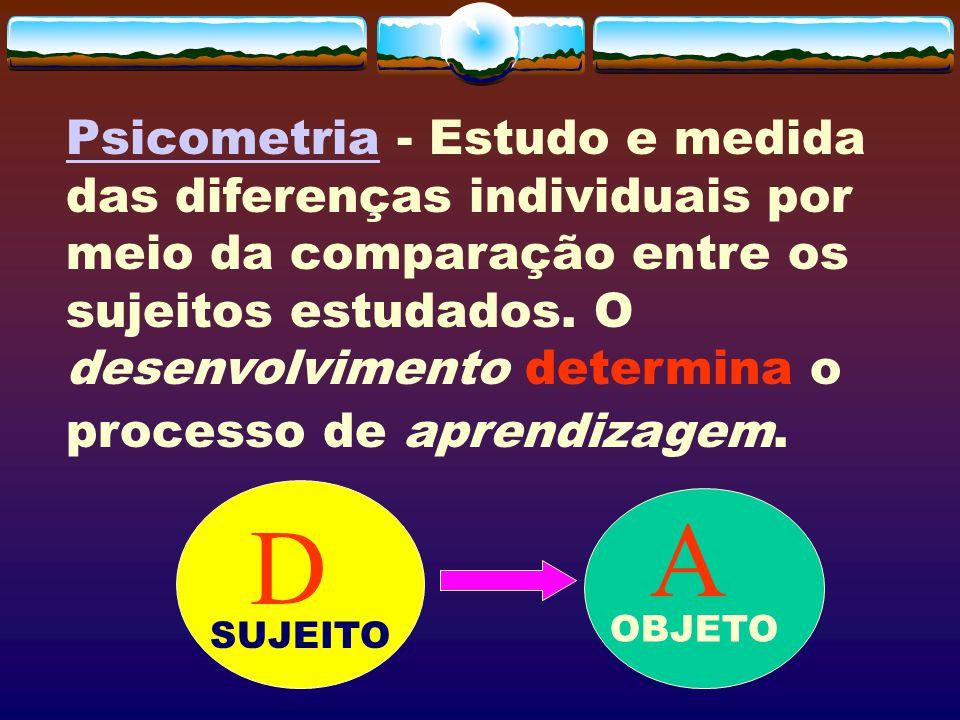 Psicometria - Estudo e medida das diferenças individuais por meio da comparação entre os sujeitos estudados. O desenvolvimento determina o processo de