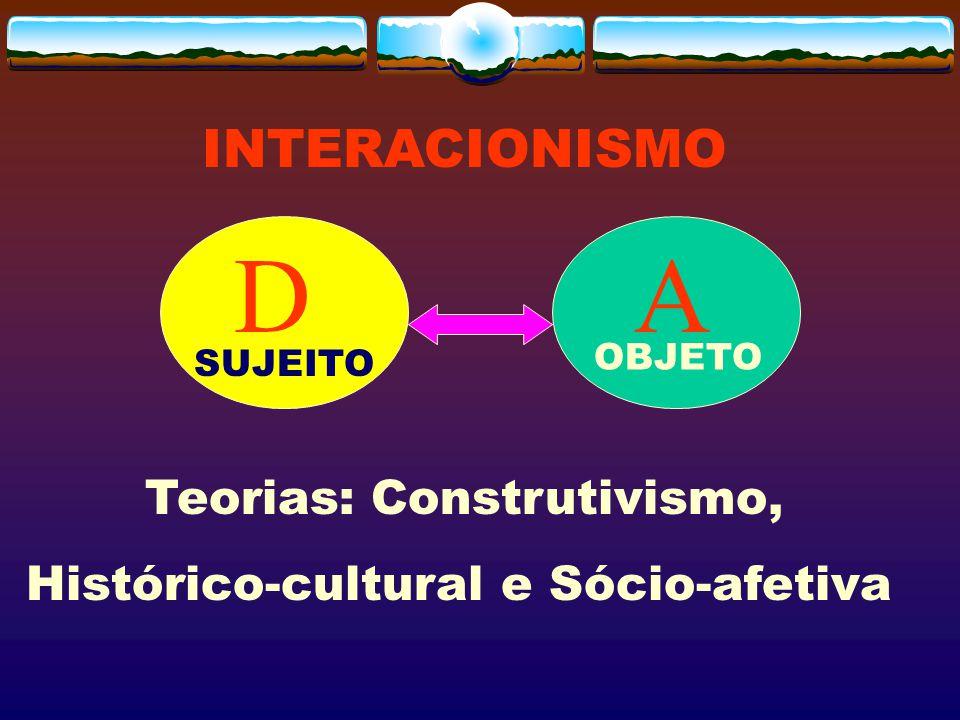 INTERACIONISMO Teorias: Construtivismo, Histórico-cultural e Sócio-afetiva DA OBJETO SUJEITO