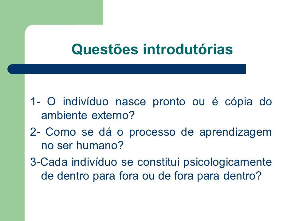 Questões introdutórias 1- O indivíduo nasce pronto ou é cópia do ambiente externo.