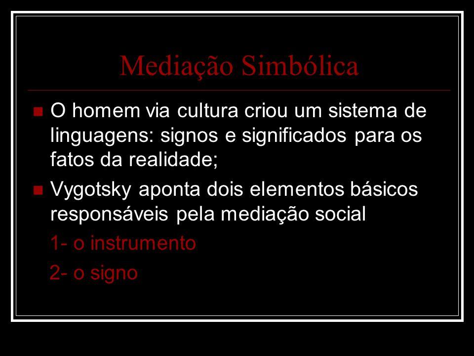 Mediação Simbólica O homem via cultura criou um sistema de linguagens: signos e significados para os fatos da realidade; Vygotsky aponta dois elementos básicos responsáveis pela mediação social 1- o instrumento 2- o signo