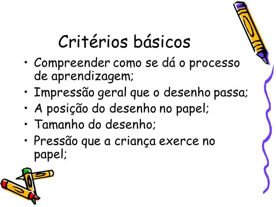 Critérios básicos Compreender como se dá o processo de aprendizagem; Impressão geral que o desenho passa; A posição do desenho no papel; Tamanho do de