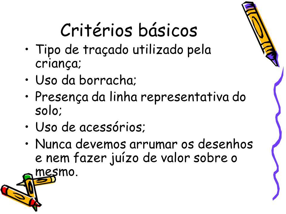 Critérios básicos Tipo de traçado utilizado pela criança; Uso da borracha; Presença da linha representativa do solo; Uso de acessórios; Nunca devemos