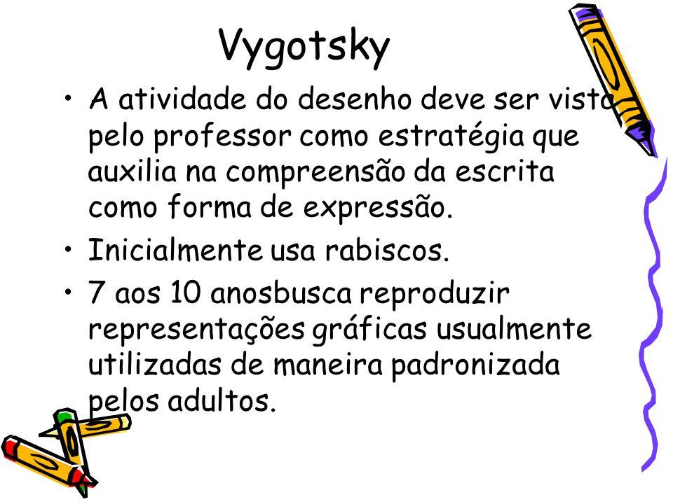 Vygotsky A atividade do desenho deve ser vista pelo professor como estratégia que auxilia na compreensão da escrita como forma de expressão. Inicialme