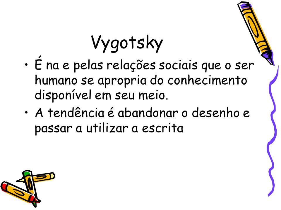 Vygotsky É na e pelas relações sociais que o ser humano se apropria do conhecimento disponível em seu meio. A tendência é abandonar o desenho e passar