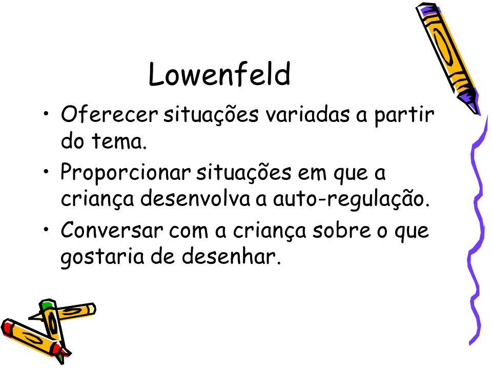 Lowenfeld Oferecer situações variadas a partir do tema. Proporcionar situações em que a criança desenvolva a auto-regulação. Conversar com a criança s