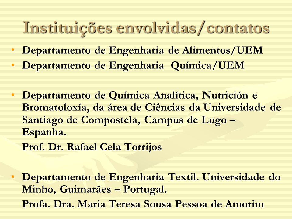 Instituições envolvidas/contatos Departamento de Engenharia de Alimentos/UEMDepartamento de Engenharia de Alimentos/UEM Departamento de Engenharia Quí