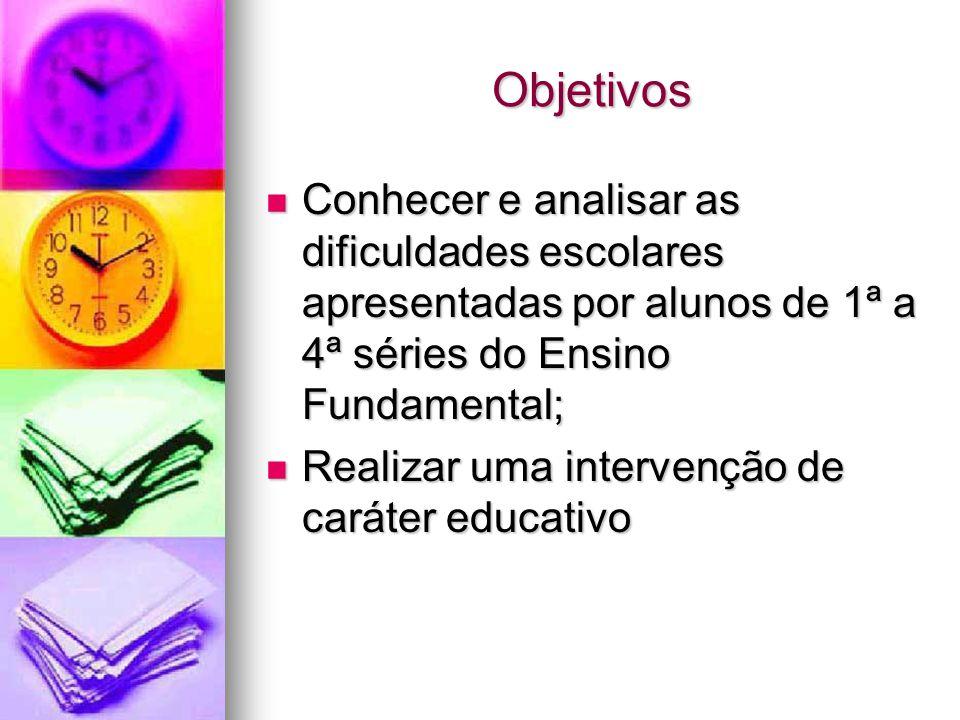 Objetivos Conhecer e analisar as dificuldades escolares apresentadas por alunos de 1ª a 4ª séries do Ensino Fundamental; Conhecer e analisar as dificu