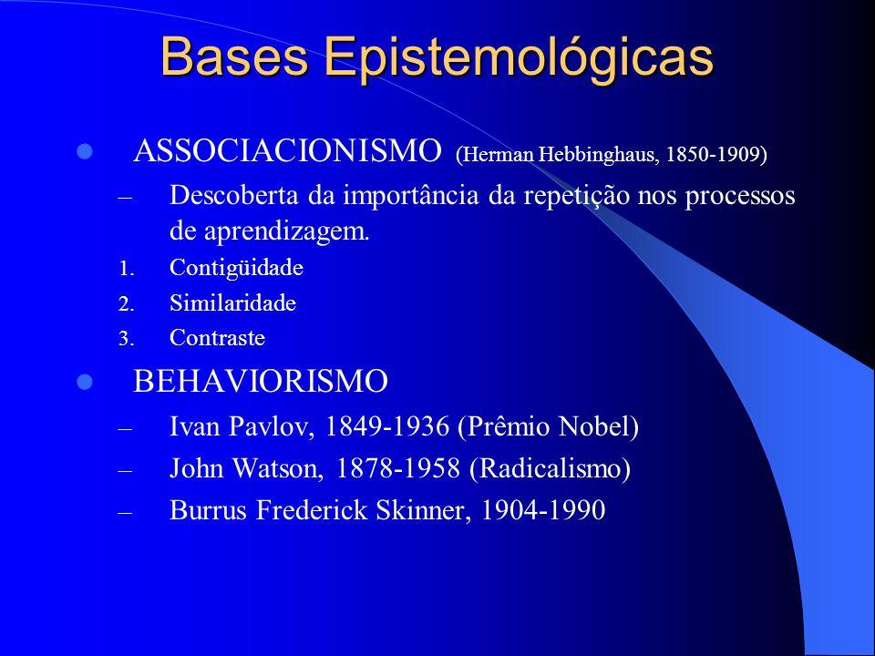 Bases Epistemológicas ASSOCIACIONISMO (Herman Hebbinghaus, 1850-1909) – Descoberta da importância da repetição nos processos de aprendizagem. 1. Conti