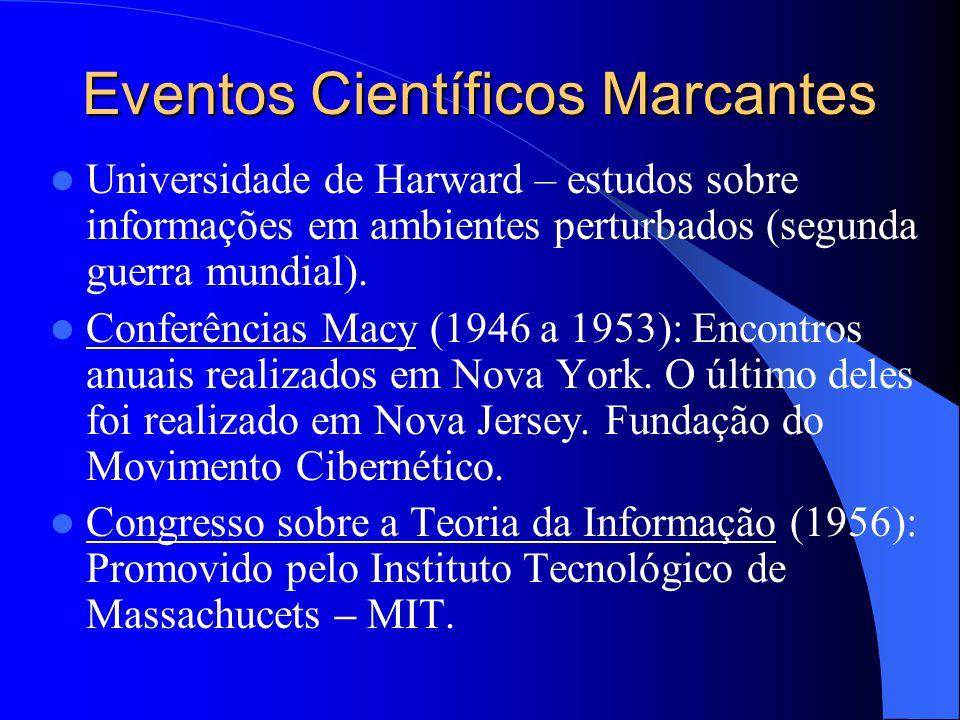 Eventos Científicos Marcantes Universidade de Harward – estudos sobre informações em ambientes perturbados (segunda guerra mundial). Conferências Macy