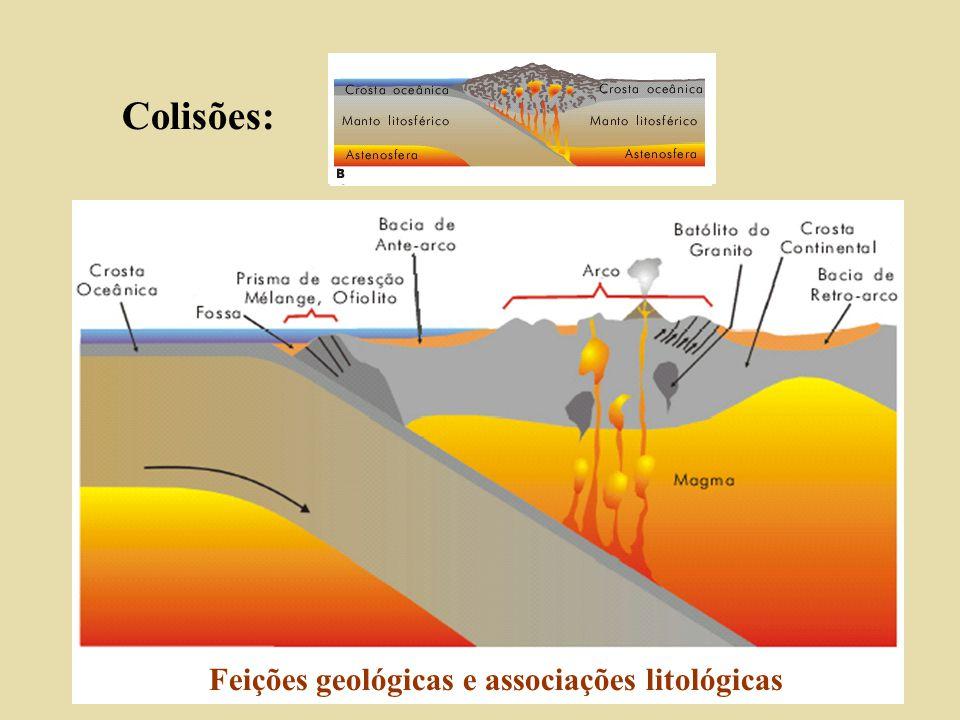 Limites conservativos Deslisamento lateral-FALHAS Falha de San Andreas ``