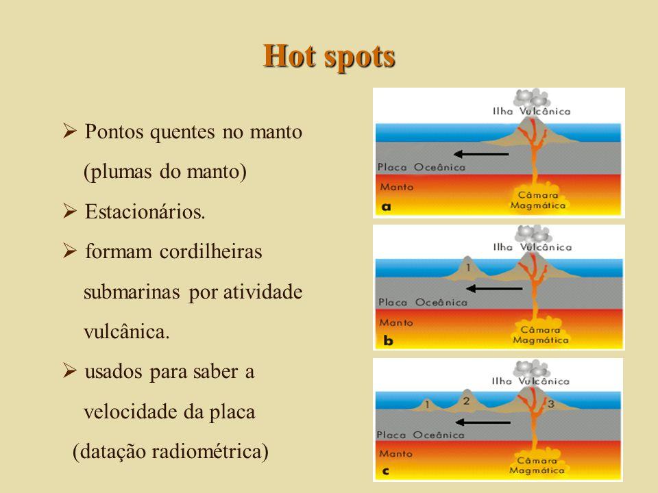 Atividade vulcânica