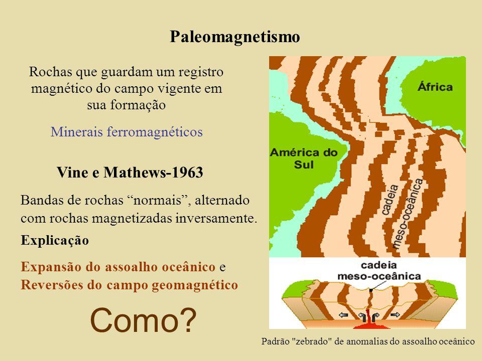 Paleomagnetismo Padrão zebrado de anomalias do assoalho oceânico Rochas que guardam um registro magnético do campo vigente em sua formação Minerais ferromagnéticos Vine e Mathews-1963 Bandas de rochas normais, alternado com rochas magnetizadas inversamente.