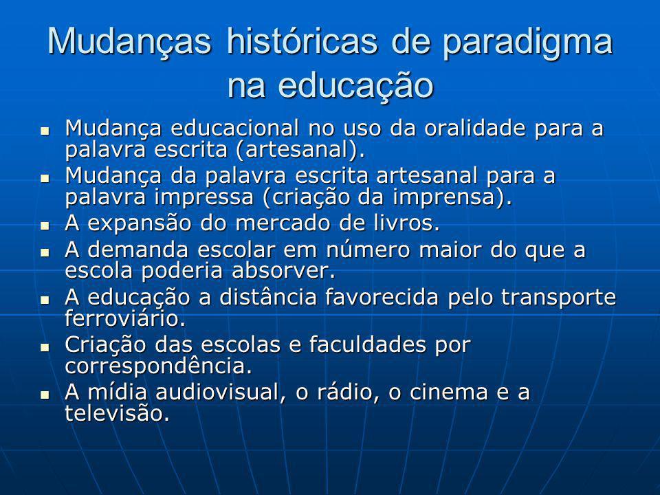 Mudanças históricas de paradigma na educação Mudança educacional no uso da oralidade para a palavra escrita (artesanal).