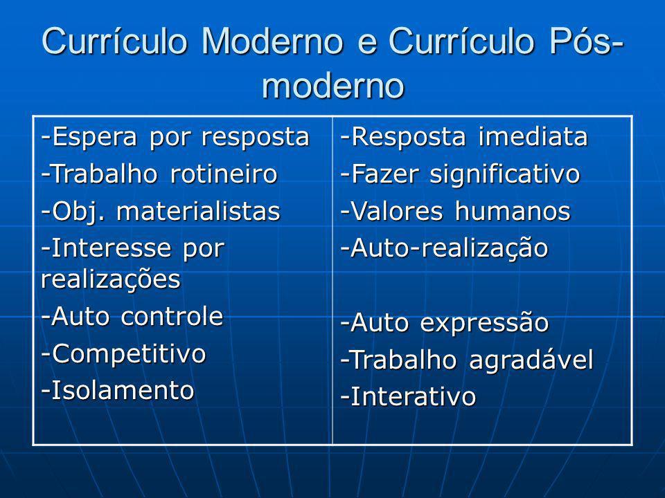 Currículo Moderno e Currículo Pós- moderno -Espera por resposta -Trabalho rotineiro -Obj.