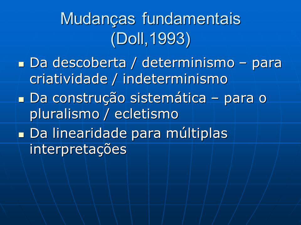 Mudanças fundamentais (Doll,1993) Da descoberta / determinismo – para criatividade / indeterminismo Da descoberta / determinismo – para criatividade / indeterminismo Da construção sistemática – para o pluralismo / ecletismo Da construção sistemática – para o pluralismo / ecletismo Da linearidade para múltiplas interpretações Da linearidade para múltiplas interpretações