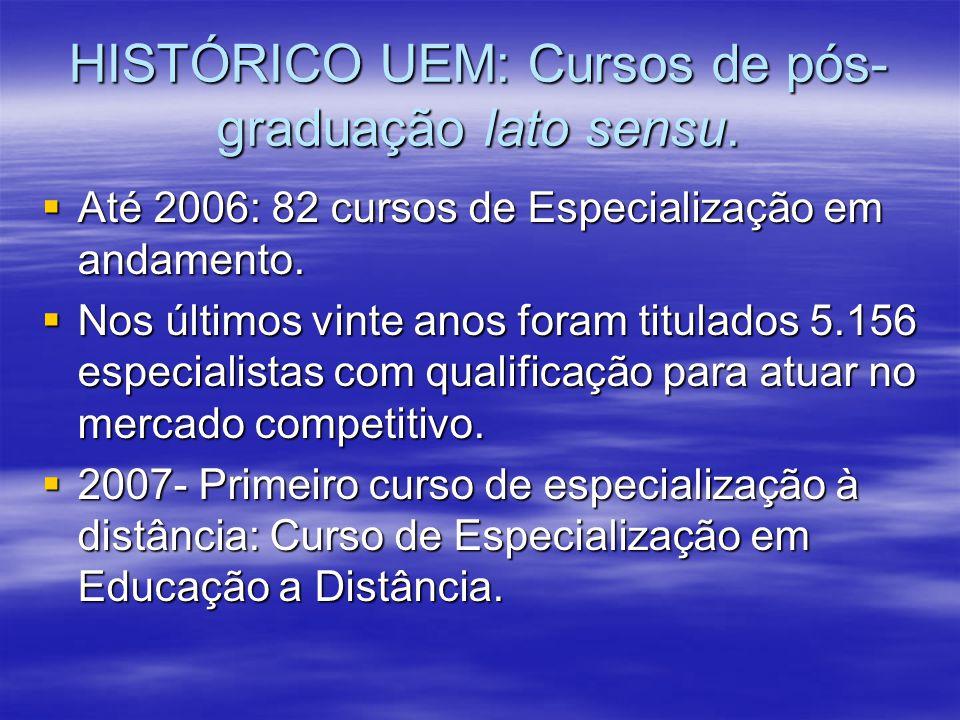 HISTÓRICO UEM: Cursos de pós- graduação lato sensu. Até 2006: 82 cursos de Especialização em andamento. Até 2006: 82 cursos de Especialização em andam