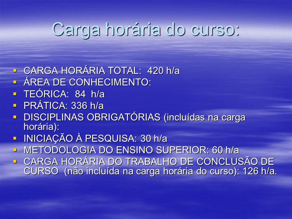 Carga horária do curso: CARGA HORÁRIA TOTAL: 420 h/a CARGA HORÁRIA TOTAL: 420 h/a ÁREA DE CONHECIMENTO: ÁREA DE CONHECIMENTO: TEÓRICA: 84 h/a TEÓRICA:
