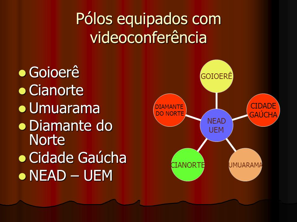 Pólos equipados com videoconferência Goioerê Goioerê Cianorte Cianorte Umuarama Umuarama Diamante do Norte Diamante do Norte Cidade Gaúcha Cidade Gaúc