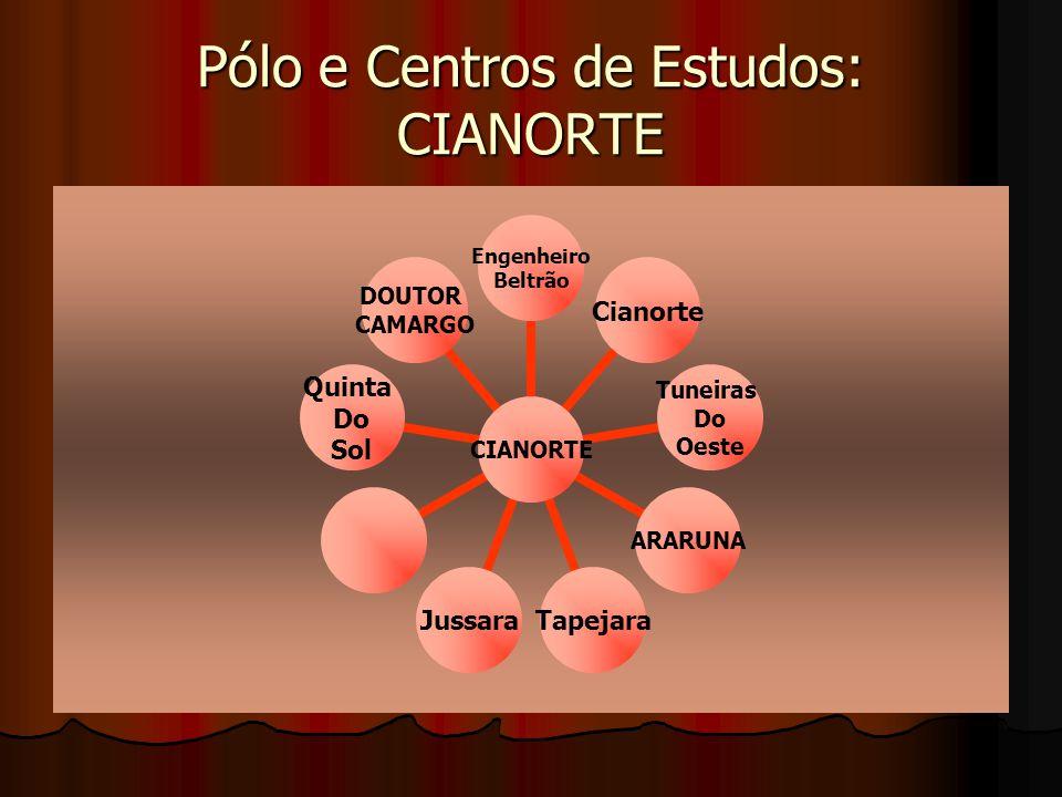 Pólo e Centros de Estudos - Sarandi SARANDI Alto Paraná Bela Vista Do Paraíso Bom SUCESSO CAFEARACALIFÓRNIA CENTENÁRIO DO SUL ITAMBÉLIDIANÓPOLISMARIALVA ALVORADA DO SUL SARANDI SANTO INÁCIO PARANAPOEMA NOVA ALIANÇA DO IVAÍ ROLÂNDIA SÃO JOÃO DO CAIUÁ SANTA FÉ SARANDIUNIFLOR STº ANTONIO DO CAIUÁ MUNHOZ DE MELO