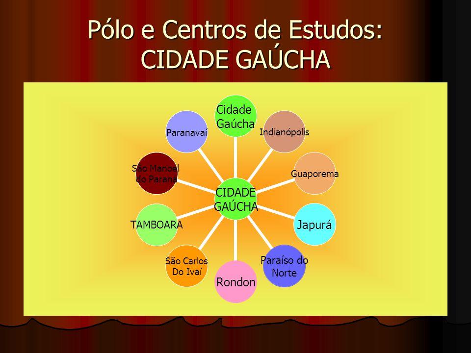 Pólo e Centros de Estudos: CIDADE GAÚCHA CIDADE GAÚCHA Cidade Gaúcha IndianópolisGuaporemaJapurá Paraíso do Norte Rondon São Carlos Do Ivaí TAMBOARA São Manoel do Paraná Paranavaí