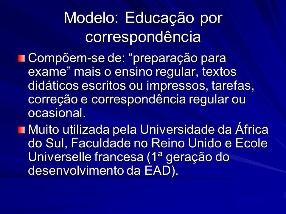 Modelo: Educação por correspondência Compõem-se de: preparação para exame mais o ensino regular, textos didáticos escritos ou impressos, tarefas, corr