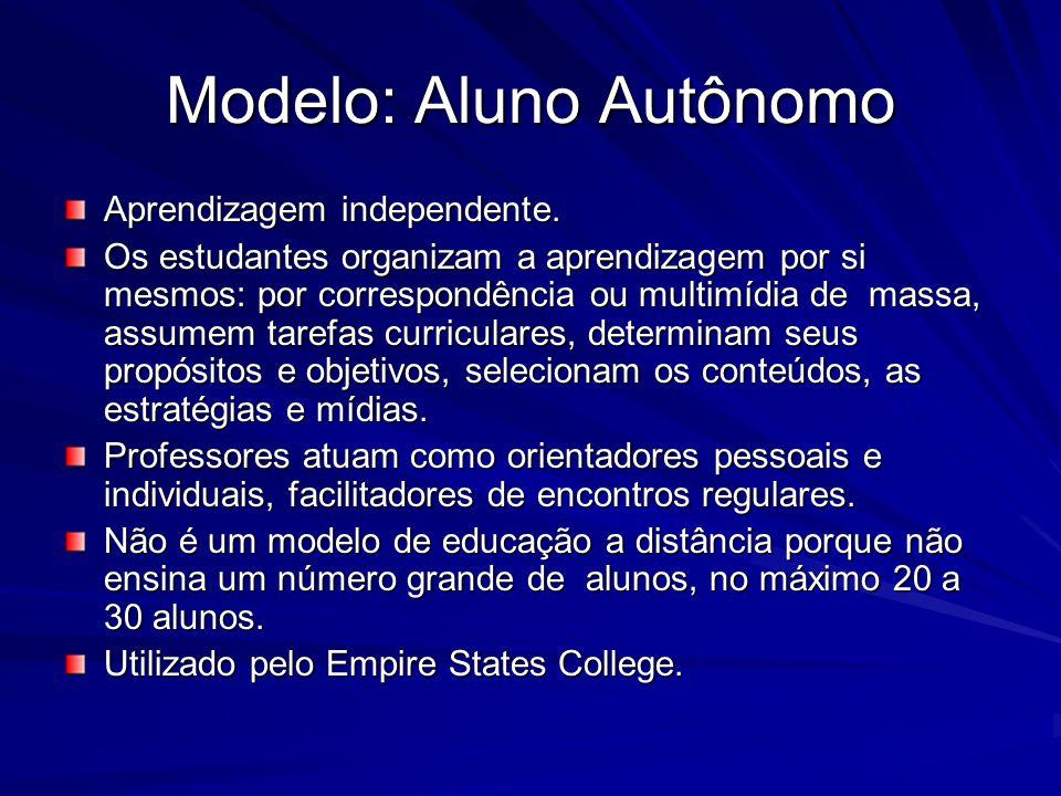 Modelo: Aluno Autônomo Aprendizagem independente. Os estudantes organizam a aprendizagem por si mesmos: por correspondência ou multimídia de massa, as