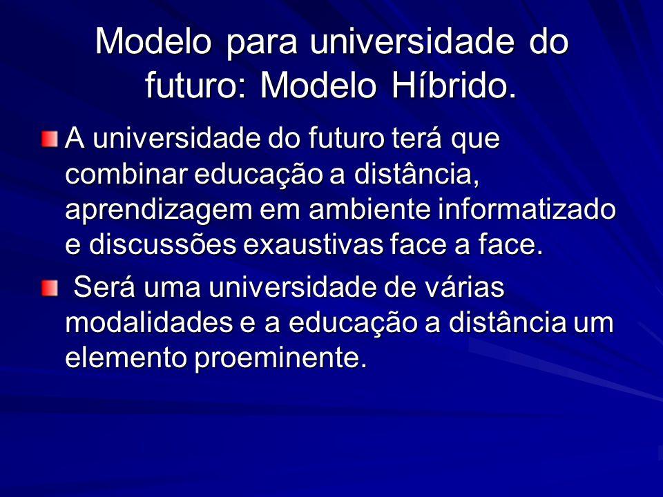 Modelo para universidade do futuro: Modelo Híbrido. A universidade do futuro terá que combinar educação a distância, aprendizagem em ambiente informat