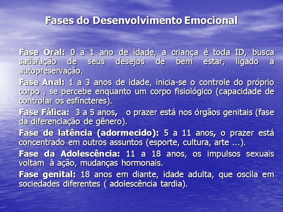 Fases do Desenvolvimento Emocional Fases do Desenvolvimento Emocional Fase Oral: 0 a 1 ano de idade, a criança é toda ID, busca satisfação de seus des