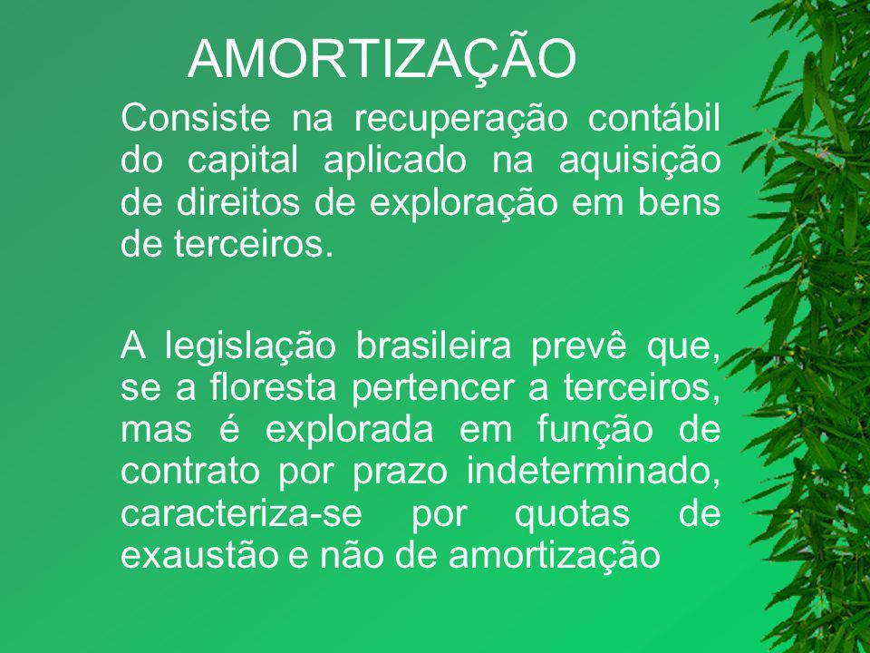 AMORTIZAÇÃO Consiste na recuperação contábil do capital aplicado na aquisição de direitos de exploração em bens de terceiros. A legislação brasileira