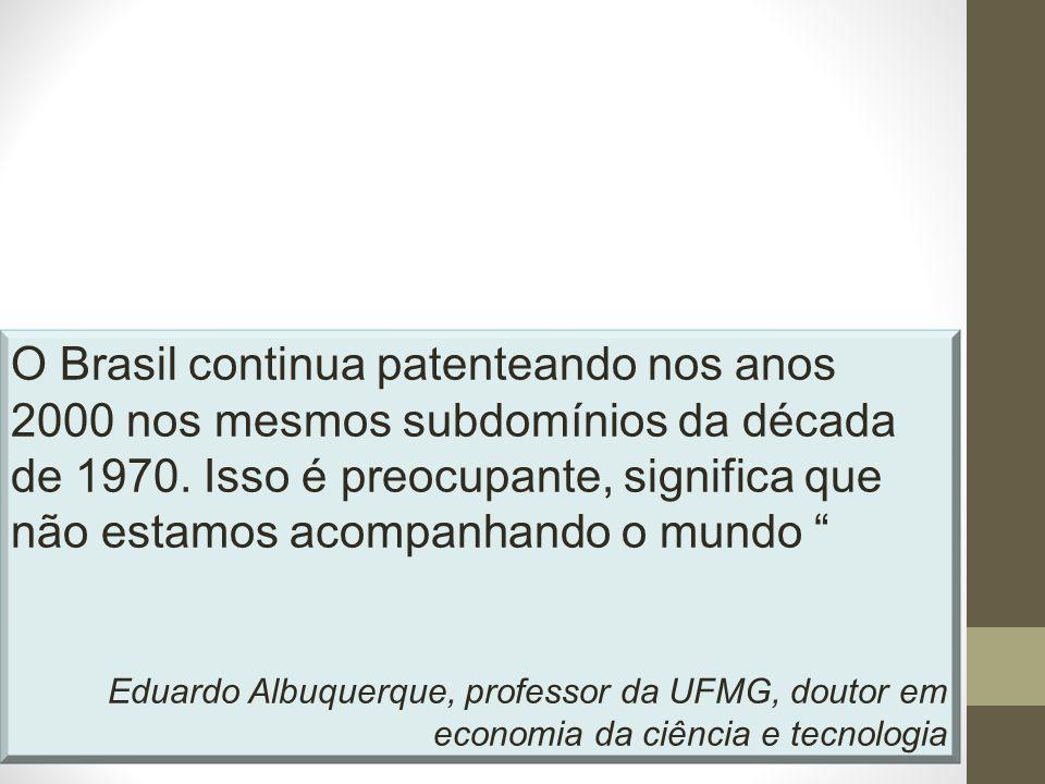 O Brasil continua patenteando nos anos 2000 nos mesmos subdomínios da década de 1970.