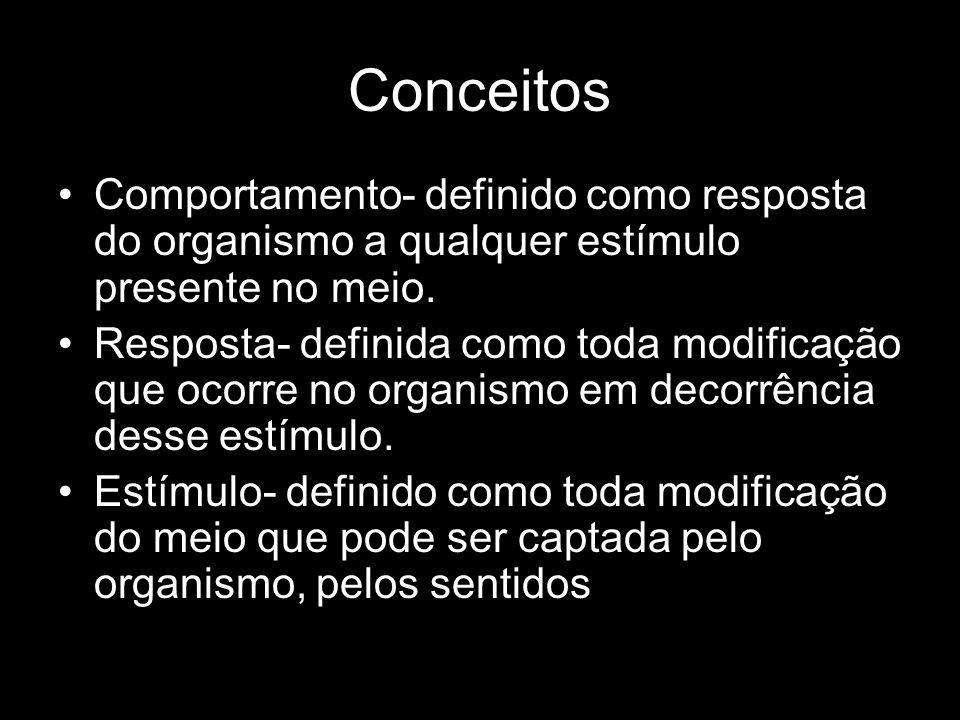 Conceitos Comportamento- definido como resposta do organismo a qualquer estímulo presente no meio.