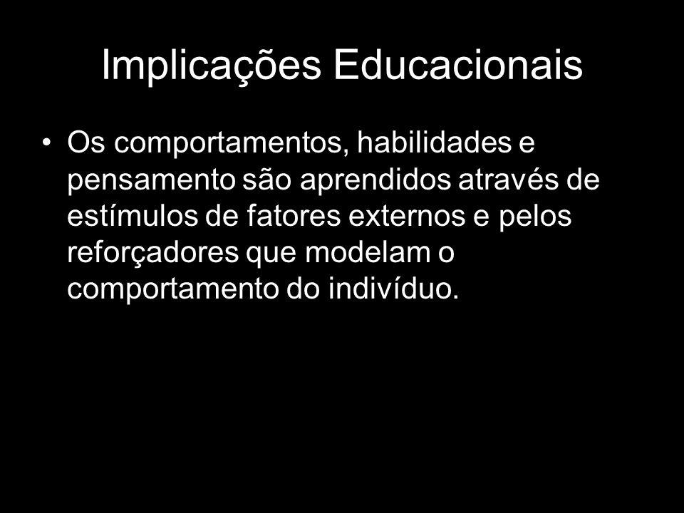 Implicações Educacionais Os comportamentos, habilidades e pensamento são aprendidos através de estímulos de fatores externos e pelos reforçadores que modelam o comportamento do indivíduo.