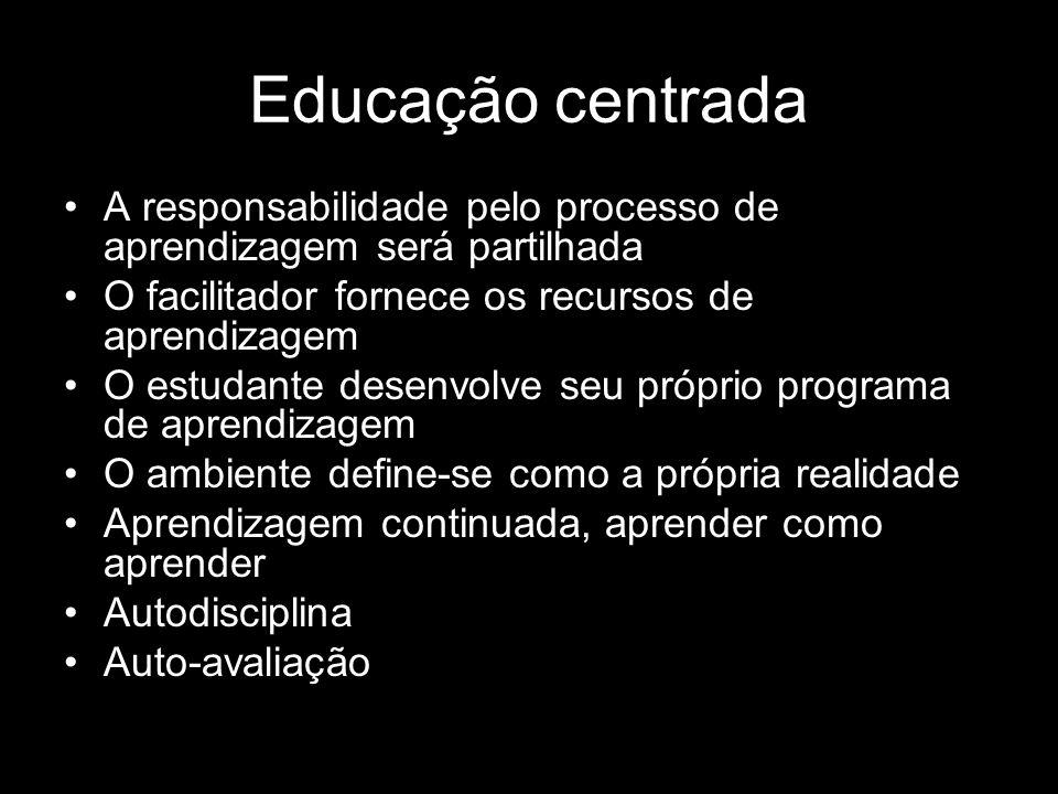 Educação centrada A responsabilidade pelo processo de aprendizagem será partilhada O facilitador fornece os recursos de aprendizagem O estudante desenvolve seu próprio programa de aprendizagem O ambiente define-se como a própria realidade Aprendizagem continuada, aprender como aprender Autodisciplina Auto-avaliação