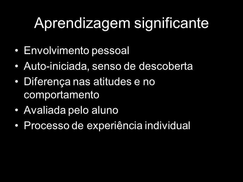 Aprendizagem significante Envolvimento pessoal Auto-iniciada, senso de descoberta Diferença nas atitudes e no comportamento Avaliada pelo aluno Processo de experiência individual