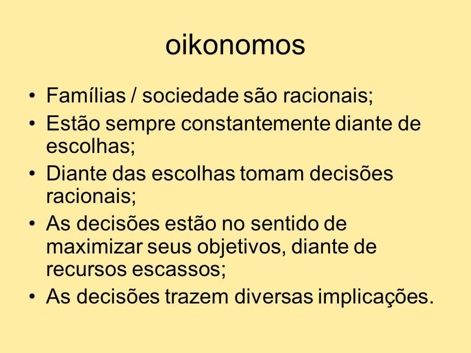 oikonomos Famílias / sociedade são racionais; Estão sempre constantemente diante de escolhas; Diante das escolhas tomam decisões racionais; As decisõe