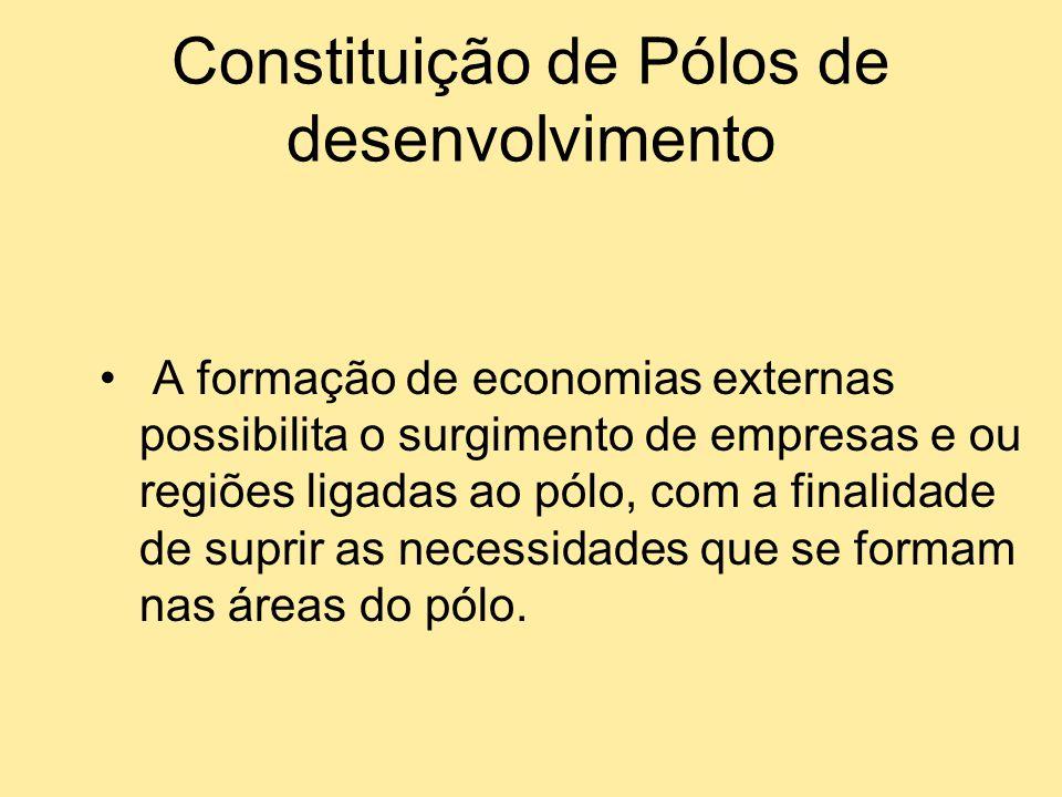 Constituição de Pólos de desenvolvimento A formação de economias externas possibilita o surgimento de empresas e ou regiões ligadas ao pólo, com a fin