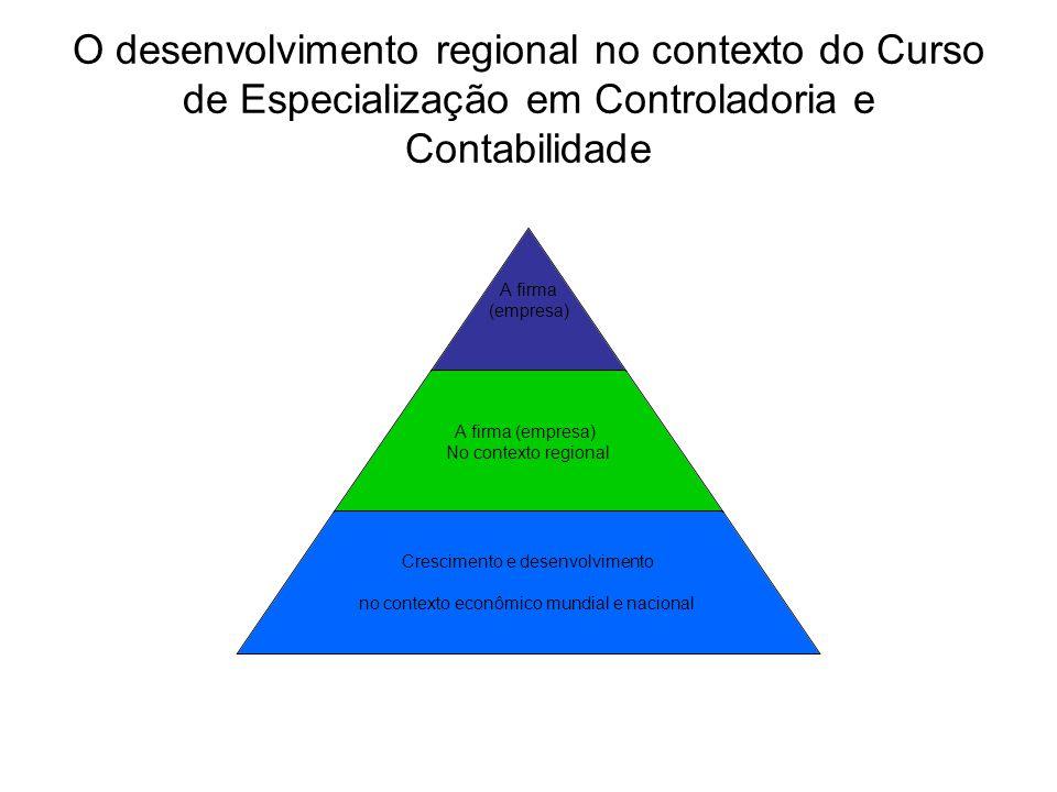 O Pensamento da Cepal A Clássica Divisão Internacional o Trabalho; Deterioração dos Termos de Troca; A Industrialização por Substituição de Importações.