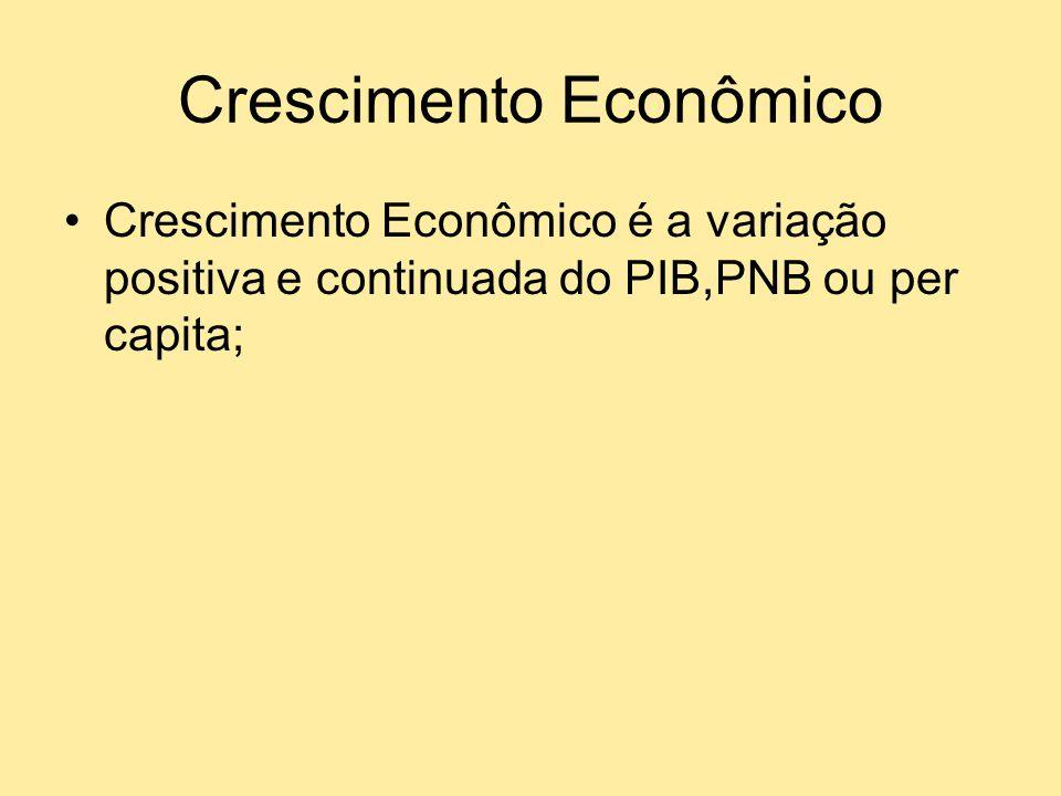 Crescimento Econômico Crescimento Econômico é a variação positiva e continuada do PIB,PNB ou per capita;