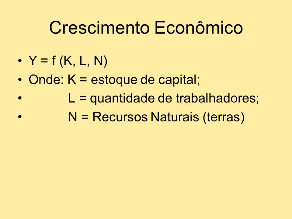 Crescimento Econômico Com o desenvolvimento da atividade produtiva, os fatores de produção vão sendo remunerados.