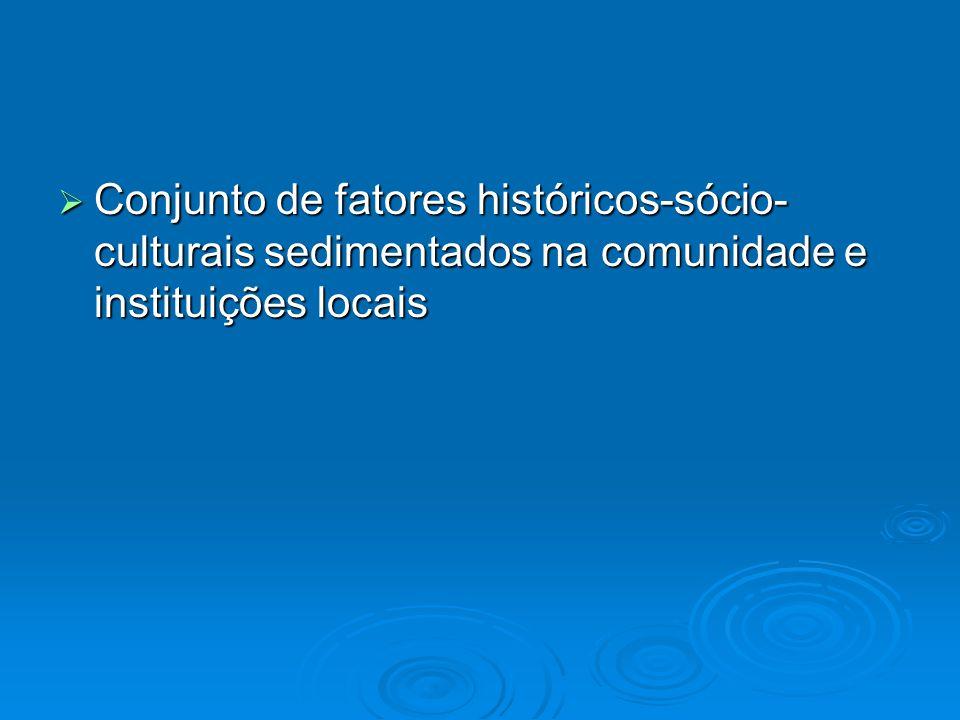 Conjunto de fatores históricos-sócio- culturais sedimentados na comunidade e instituições locais Conjunto de fatores históricos-sócio- culturais sedim