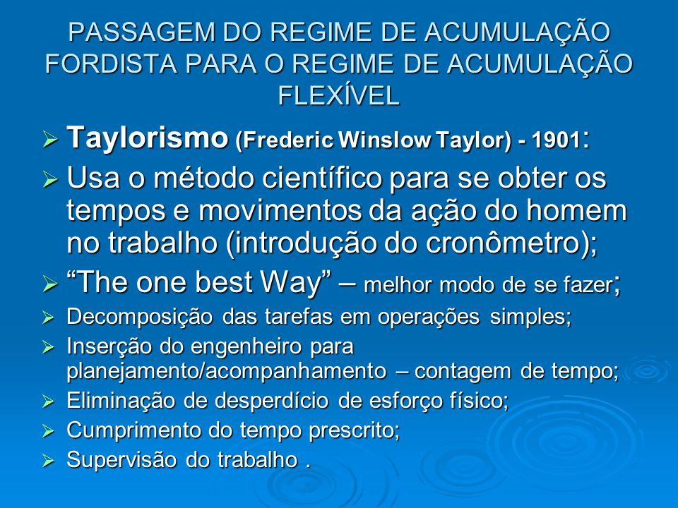 PASSAGEM DO REGIME DE ACUMULAÇÃO FORDISTA PARA O REGIME DE ACUMULAÇÃO FLEXÍVEL Taylorismo (Frederic Winslow Taylor) - 1901 : Taylorismo (Frederic Wins