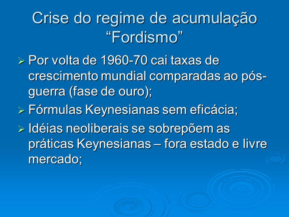 Crise do regime de acumulação Fordismo Por volta de 1960-70 cai taxas de crescimento mundial comparadas ao pós- guerra (fase de ouro); Por volta de 19