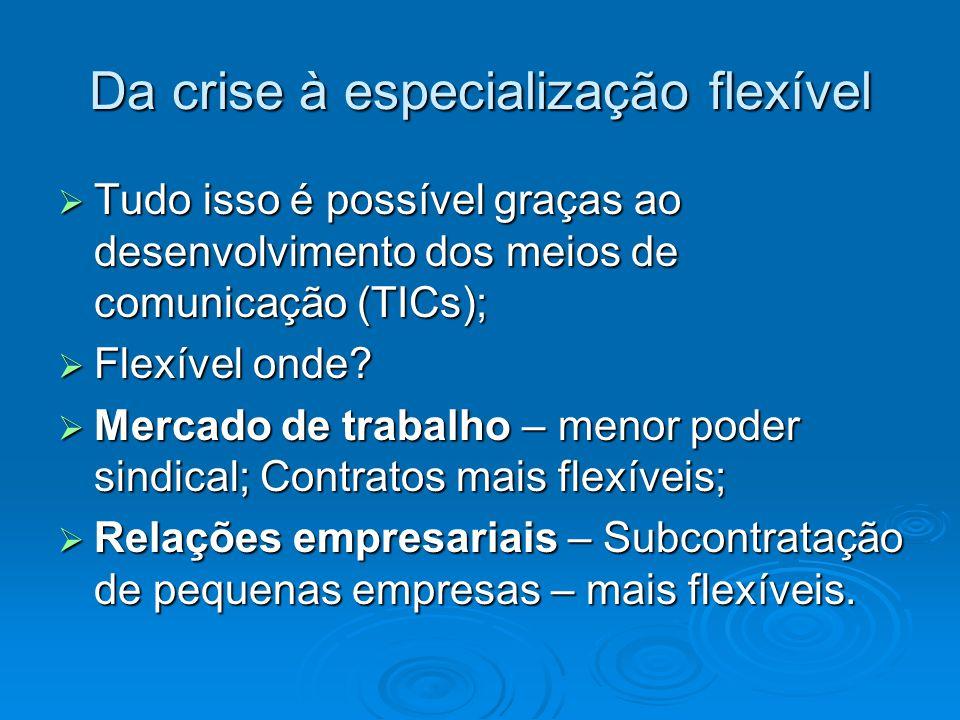 Da crise à especialização flexível Tudo isso é possível graças ao desenvolvimento dos meios de comunicação (TICs); Tudo isso é possível graças ao desenvolvimento dos meios de comunicação (TICs); Flexível onde.