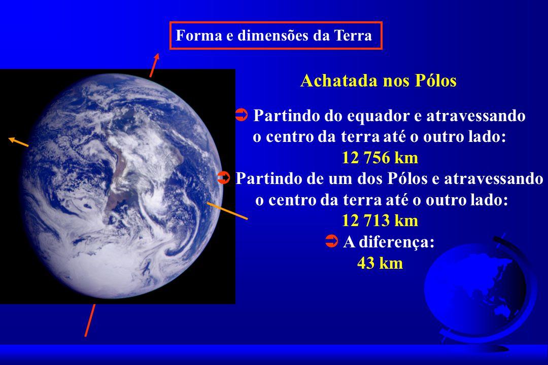 Forma e dimensões da Terra Achatada nos Pólos Partindo do equador e atravessando o centro da terra até o outro lado: 12 756 km Partindo de um dos Pólos e atravessando o centro da terra até o outro lado: 12 713 km A diferença: 43 km