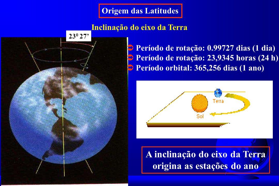 Origem das Latitudes Inclinação do eixo da Terra 23 0 27 Período de rotação: 0.99727 dias (1 dia) Período de rotação: 23,9345 horas (24 h) Período orbital: 365,256 dias (1 ano) A inclinação do eixo da Terra origina as estações do ano